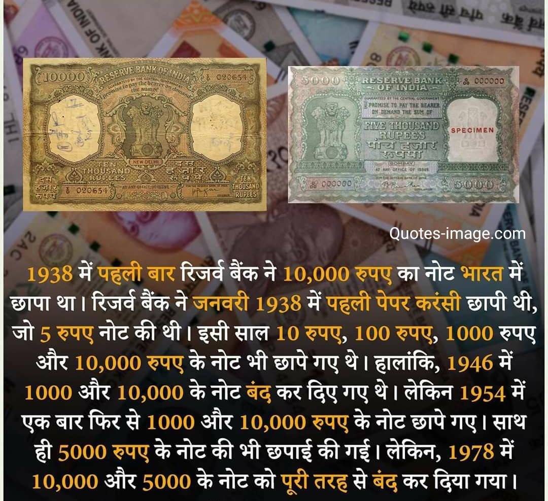 Facts About India | Facts About World