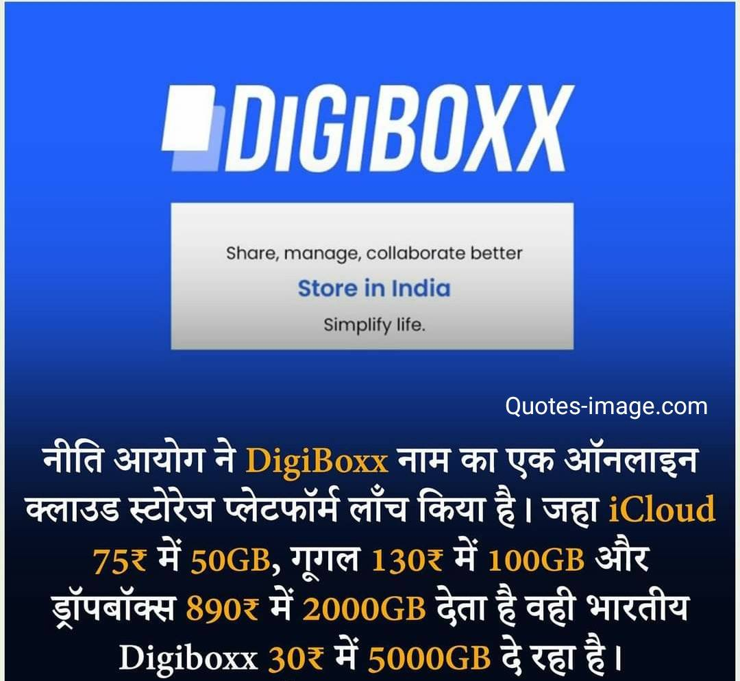 Facts About India | Cloud Storage | DigiBoxx